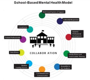 School-Based Mental Health Infographic
